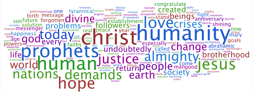 religious key words essay